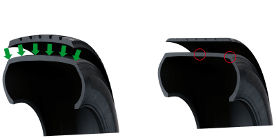 Protektirane gume 2